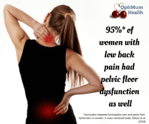 Is your back pain a sign of a pelvic floor problem?
